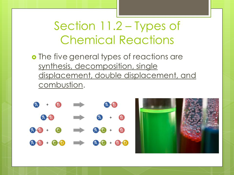 Section 11.2 – Types of Chemical Reactions