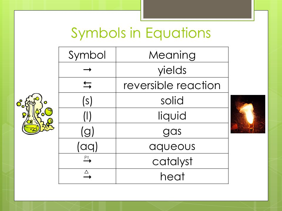Symbols in Equations Symbol Meaning yields D reversible reaction (s)
