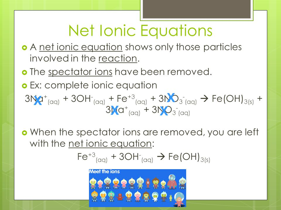 Fe+3(aq) + 3OH-(aq)  Fe(OH)3(s)