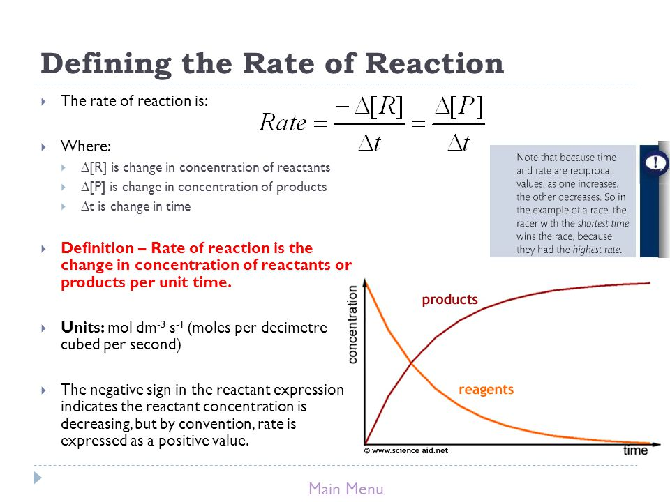Defining the Rate of Reaction