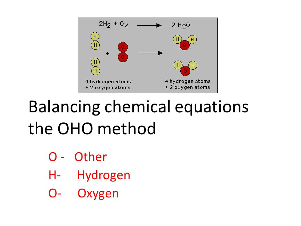 Balancing chemical equations the OHO method