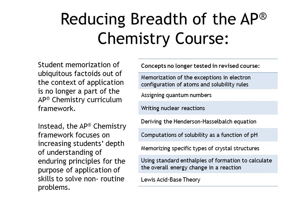 Reducing Breadth of the AP® Chemistry Course: