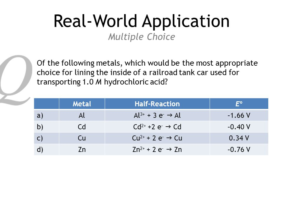 Real-World Application Multiple Choice