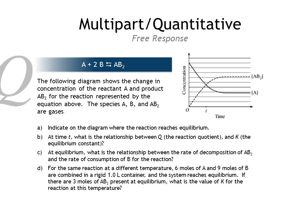 Multipart/Quantitative Free Response