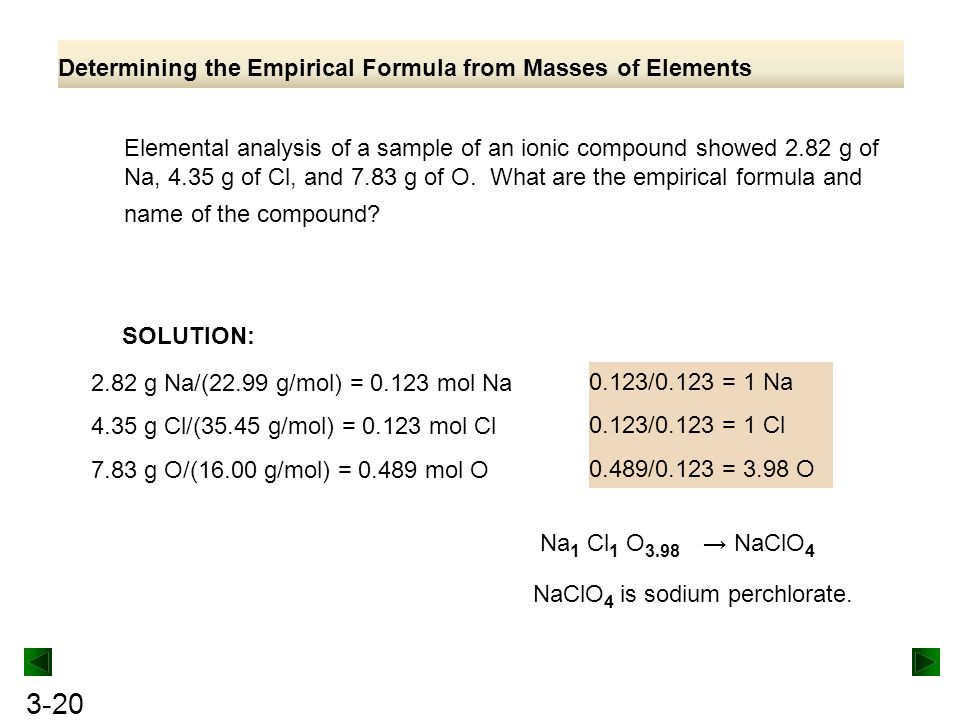 Determining the Empirical Formula from Masses of Elements