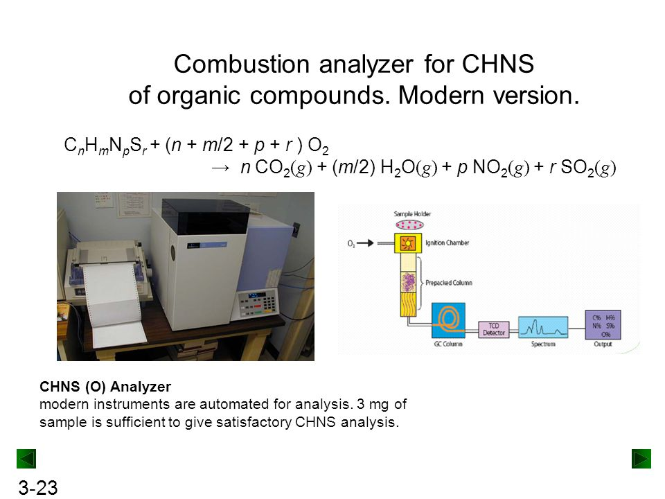 Combustion analyzer for CHNS of organic compounds. Modern version.