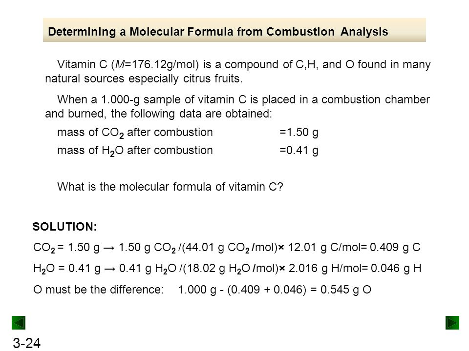 Determining a Molecular Formula from Combustion Analysis