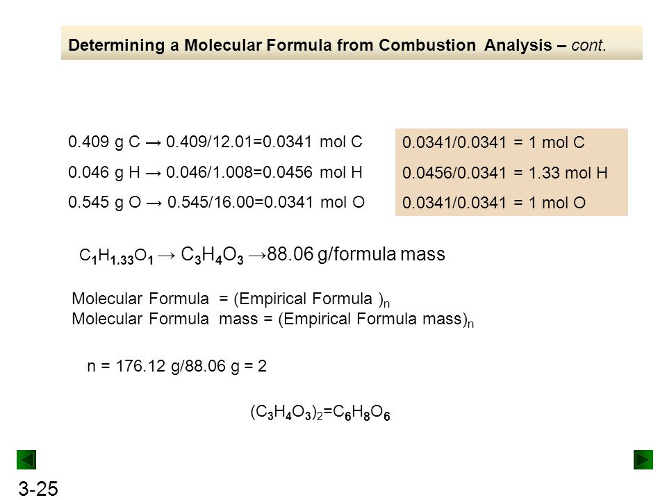 Determining a Molecular Formula from Combustion Analysis – cont.