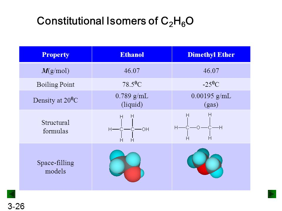 Constitutional Isomers of C2H6O