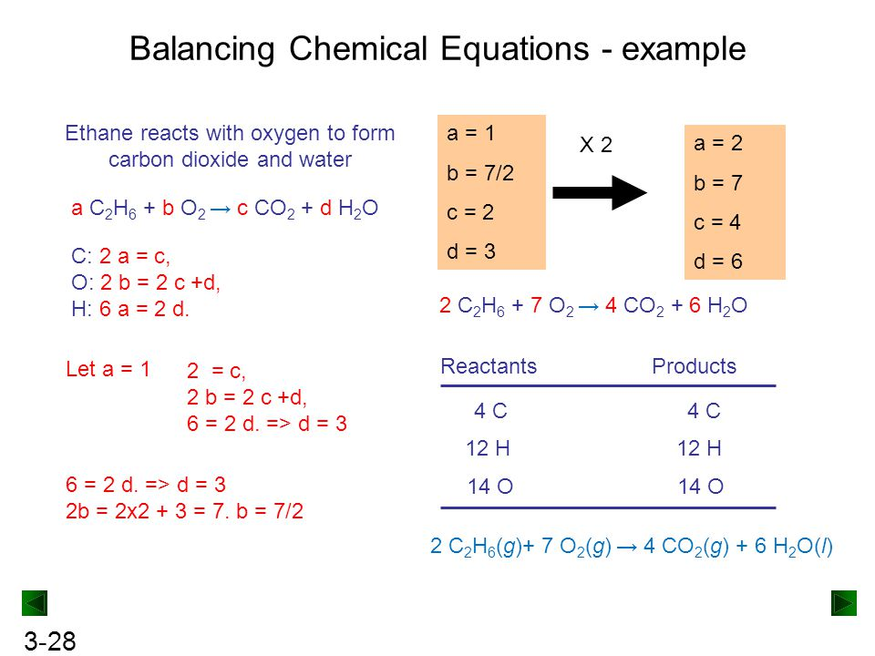 Balancing Chemical Equations - example