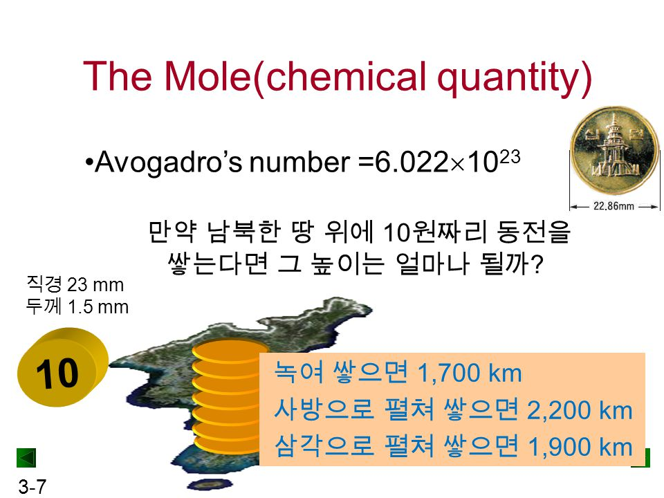 The Mole(chemical quantity)