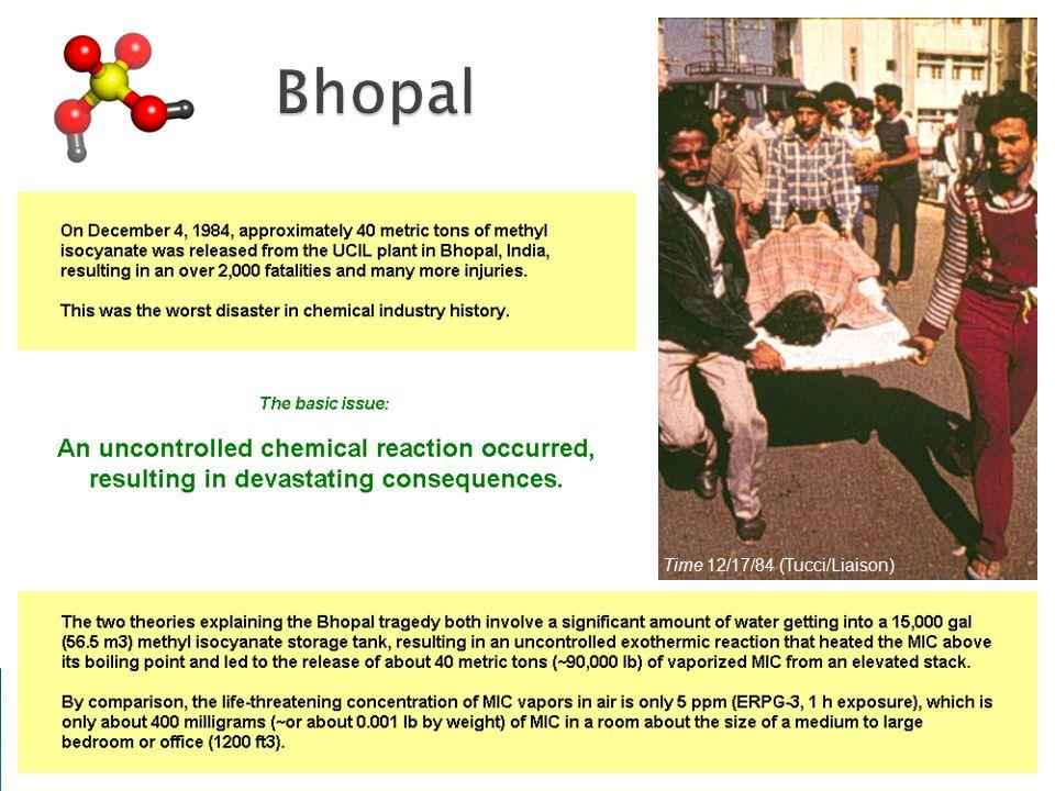 Bhopal Time 12/17/84 (Tucci/Liaison)