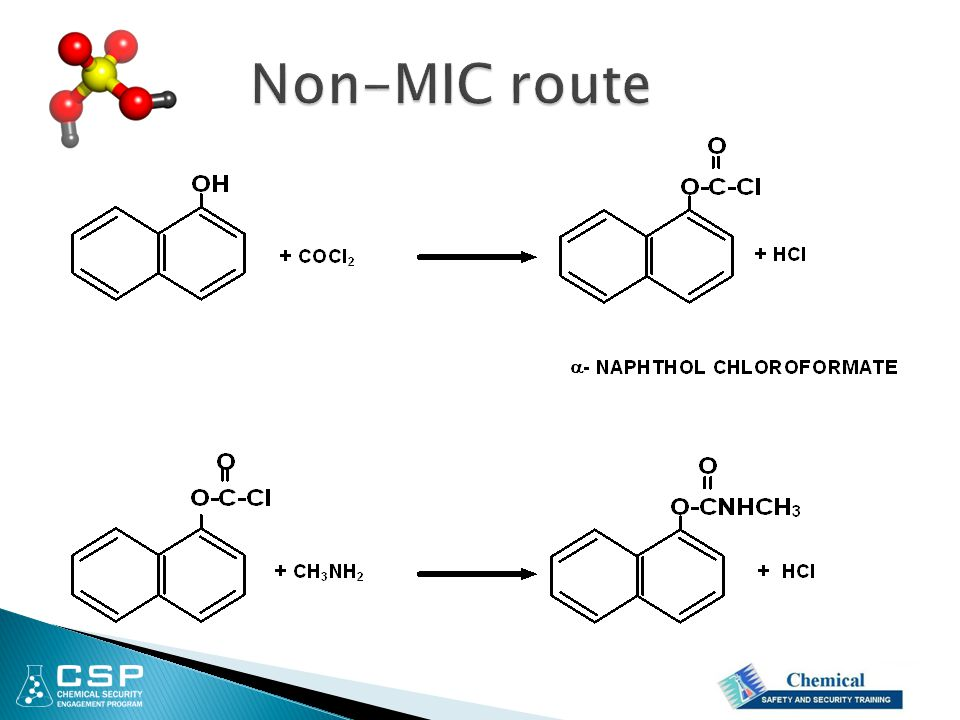 Non-MIC route