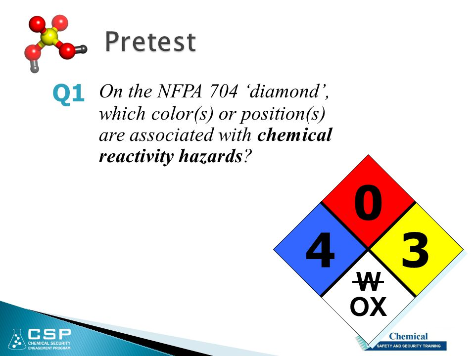 Pretest Q1. On the NFPA 704 'diamond', which color(s) or position(s) are associated with chemical reactivity hazards