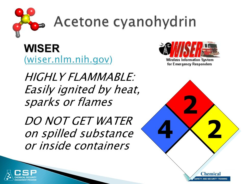Acetone cyanohydrin WISER (wiser.nlm.nih.gov) HIGHLY FLAMMABLE: Easily ignited by heat, sparks or flames.