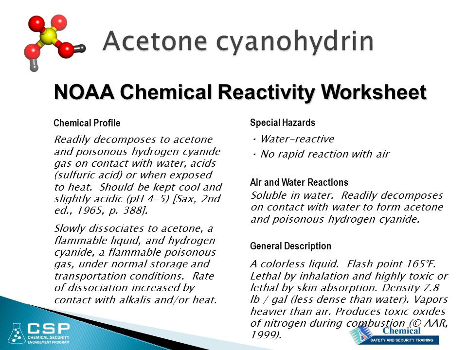 Acetone cyanohydrin NOAA Chemical Reactivity Worksheet