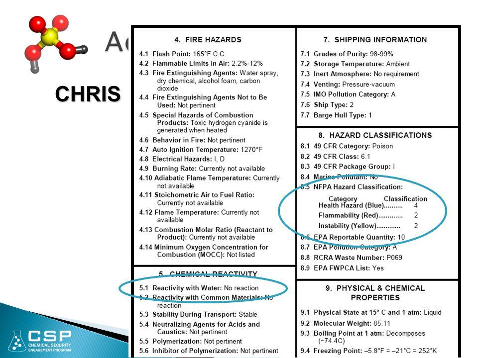 Acetone Cyanohydrin CHRIS
