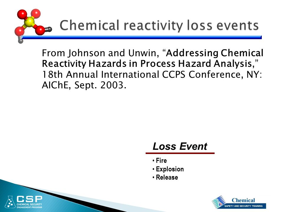 Chemical reactivity loss events