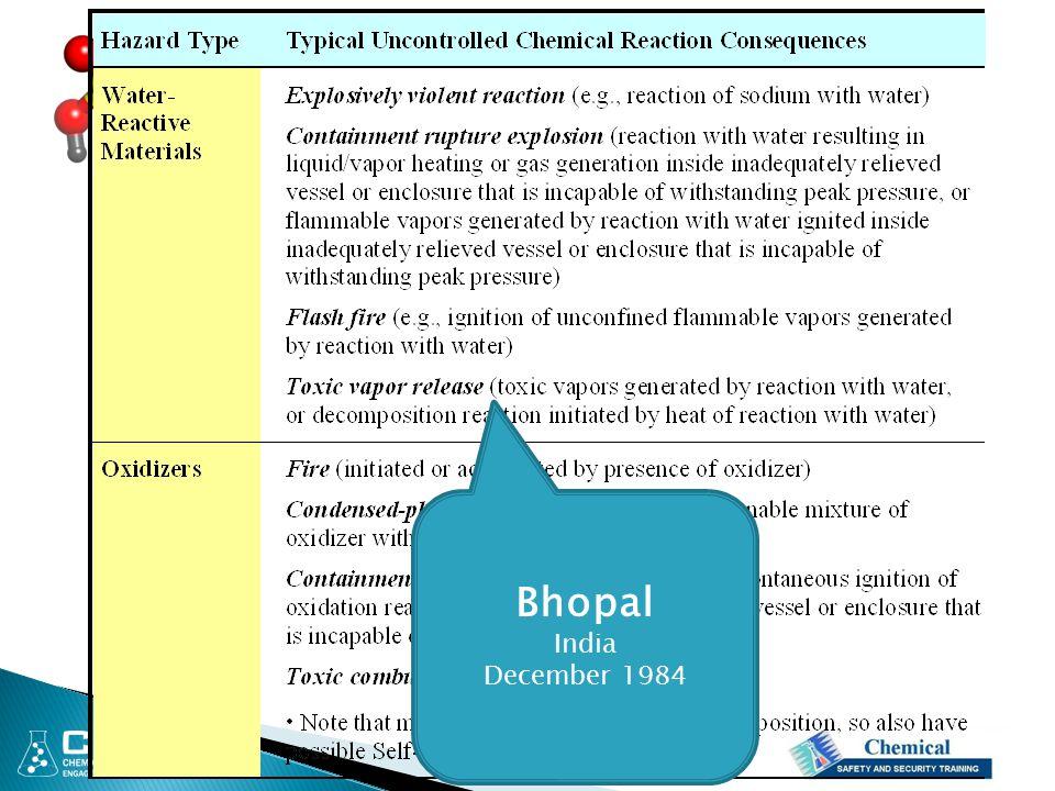 Bhopal India December 1984