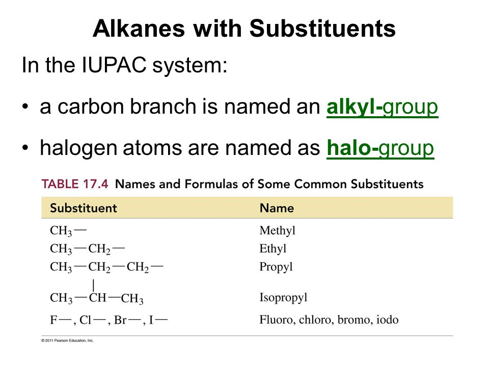 Alkanes with Substituents