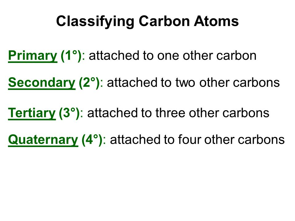 Classifying Carbon Atoms