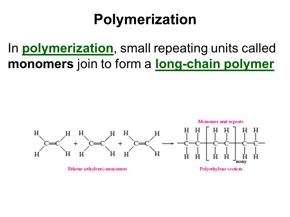 Polymerization In polymerization, small repeating units called monomers join to form a long-chain polymer.