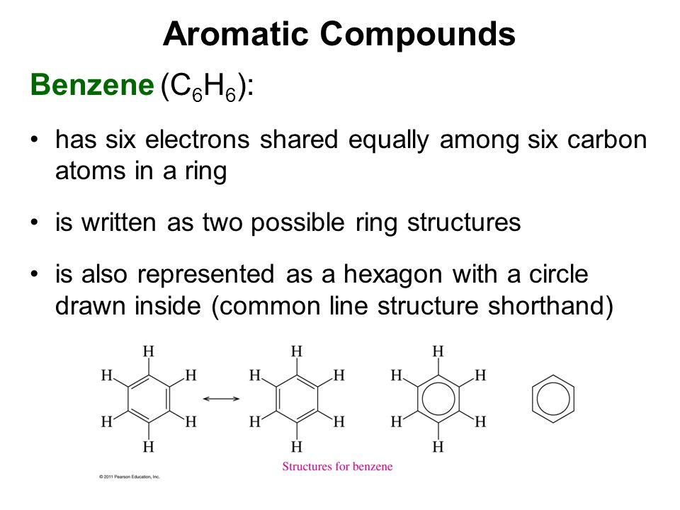 Aromatic Compounds Benzene (C6H6):