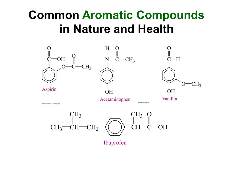 Common Aromatic Compounds in Nature and Health