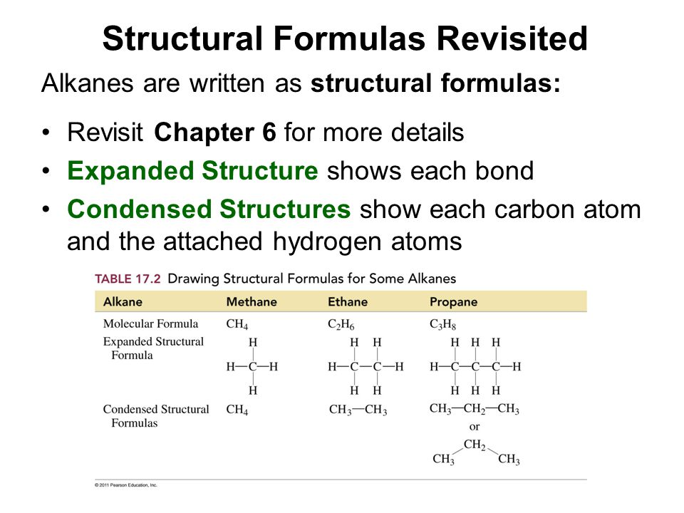 Structural Formulas Revisited