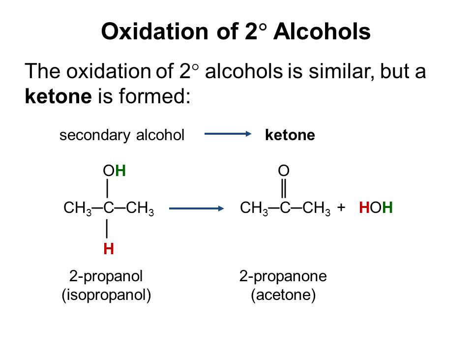 Oxidation of 2 Alcohols