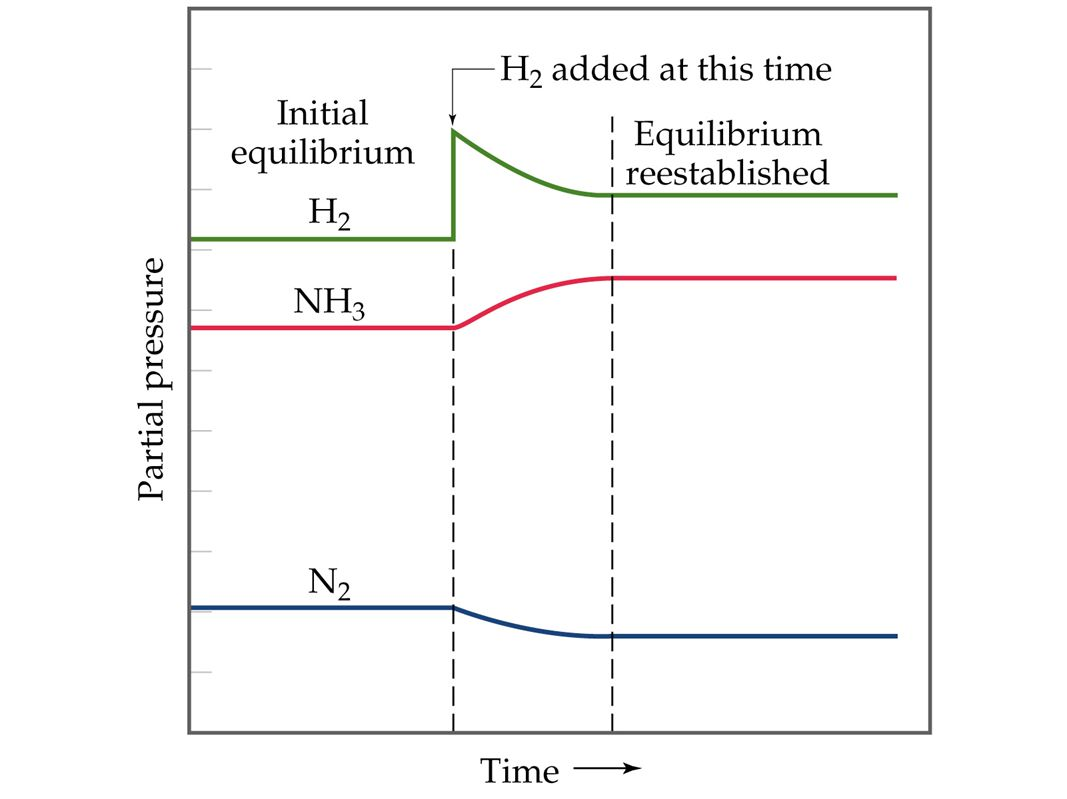 Figure: 15-12