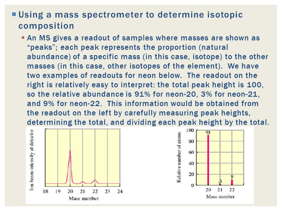 Using a mass spectrometer to determine isotopic composition