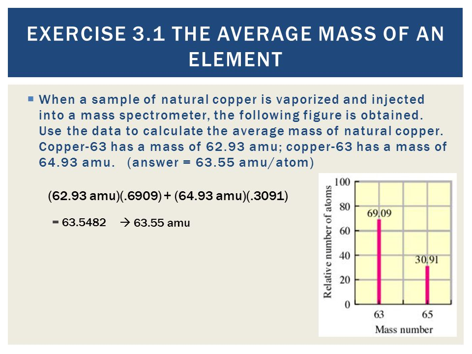 Exercise 3.1 The Average Mass of an Element