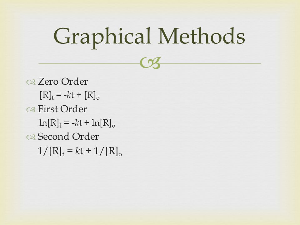 Graphical Methods Zero Order First Order Second Order