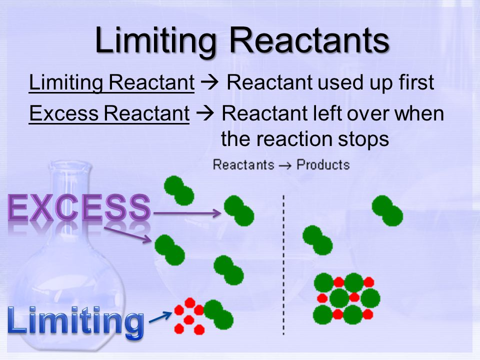 Limiting Reactants Excess Limiting