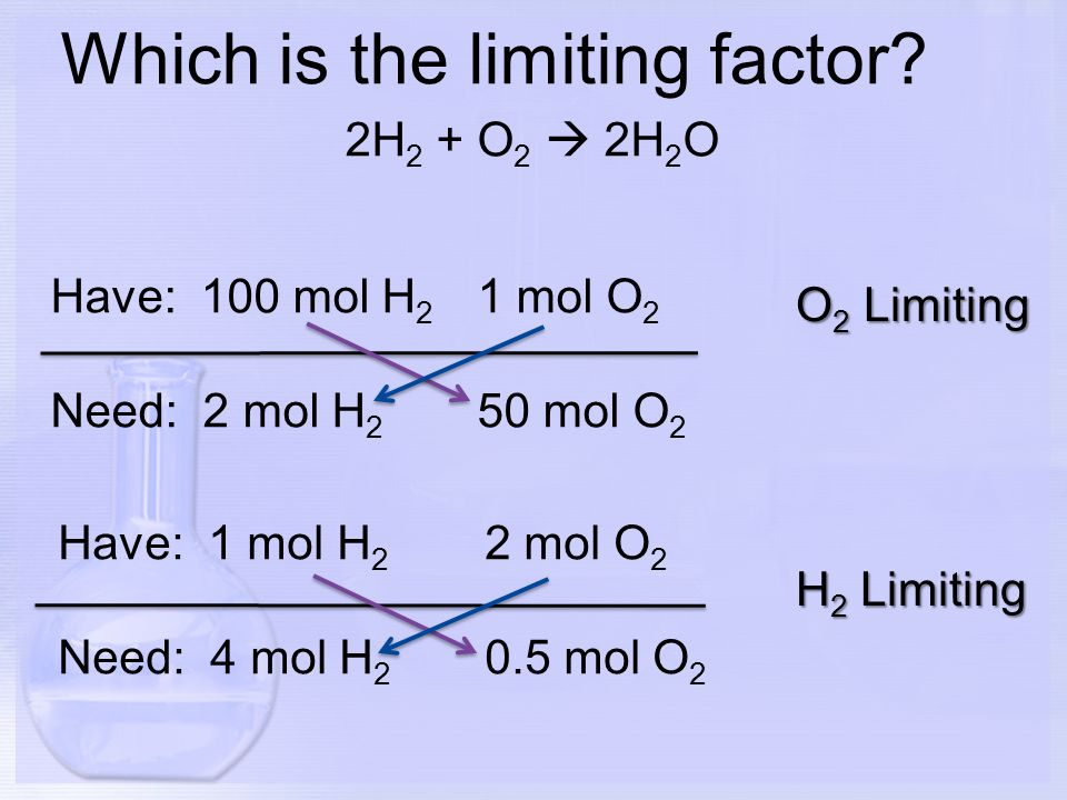 Which is the limiting factor