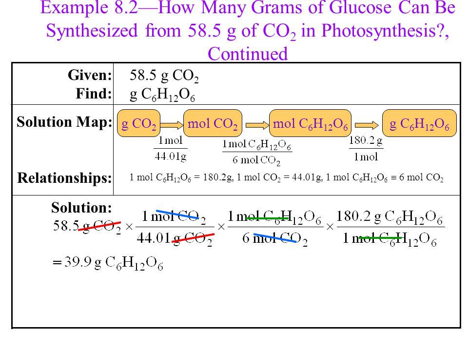 1 mol C6H12O6 = 180.2g, 1 mol CO2 = 44.01g, 1 mol C6H12O6  6 mol CO2