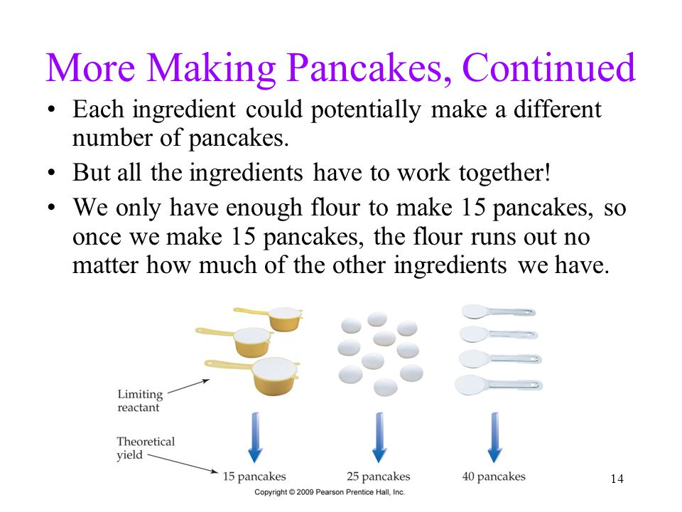 More Making Pancakes, Continued