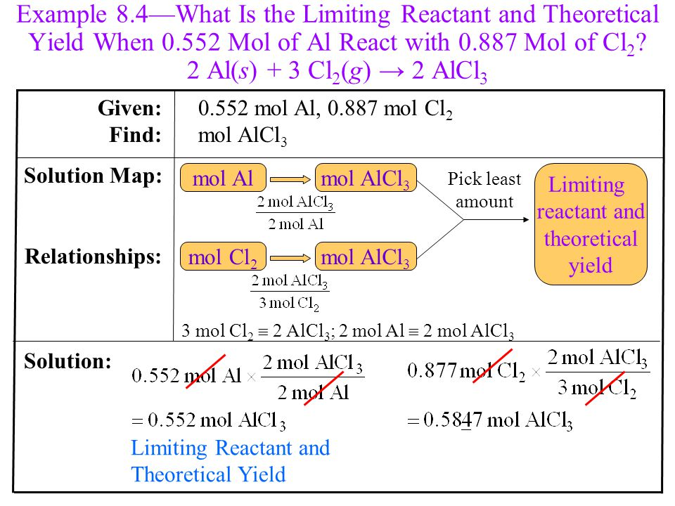 Example 8.4—What Is the Limiting Reactant and Theoretical Yield When 0.552 Mol of Al React with 0.887 Mol of Cl2 2 Al(s) + 3 Cl2(g) → 2 AlCl3