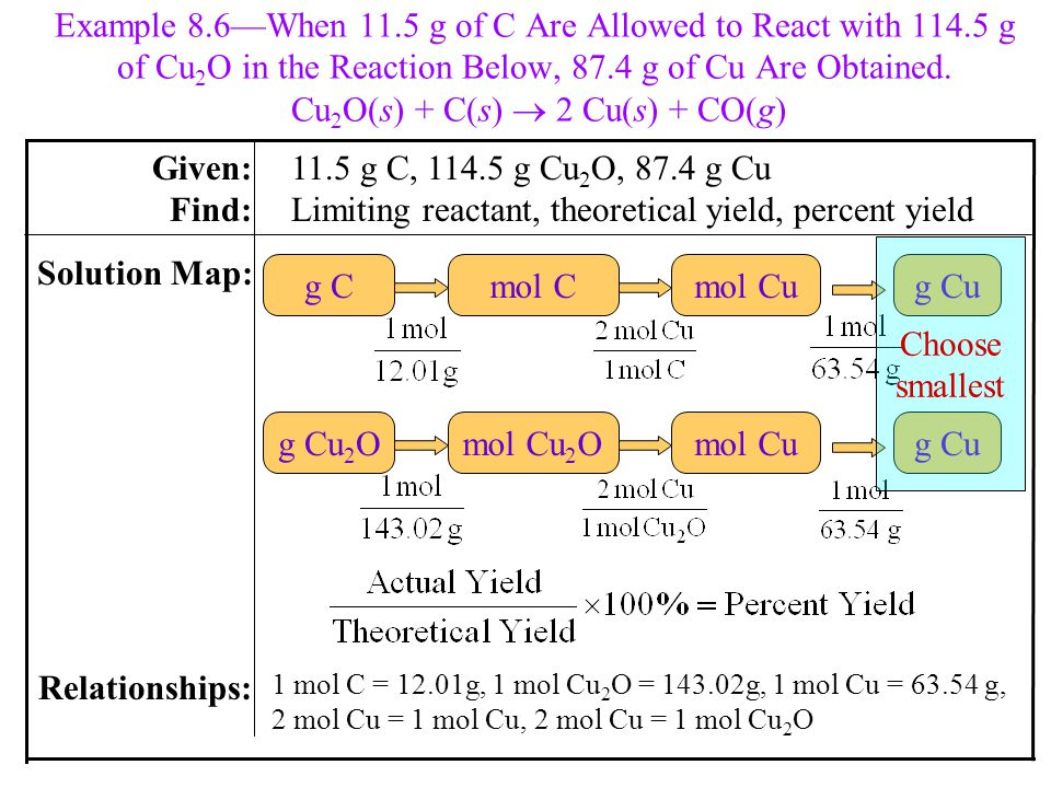 Limiting reactant, theoretical yield, percent yield