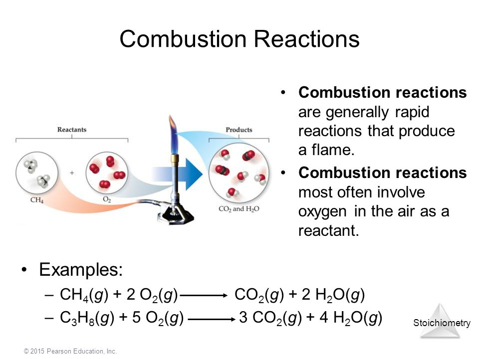 Combustion Reactions Examples: