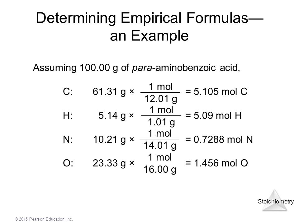 Determining Empirical Formulas— an Example