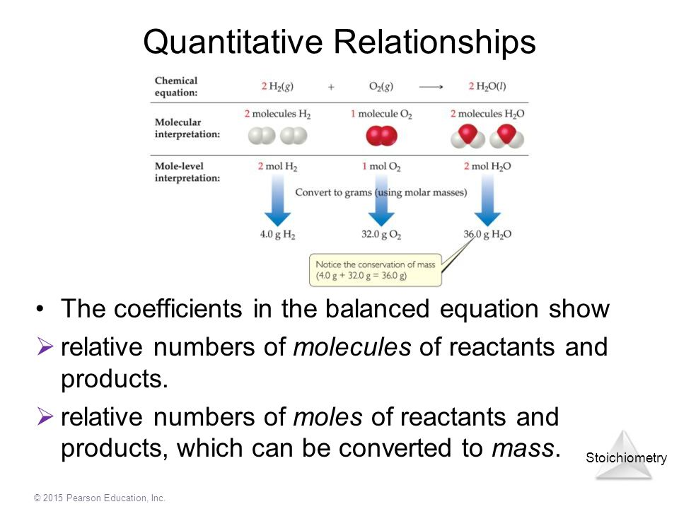 Quantitative Relationships