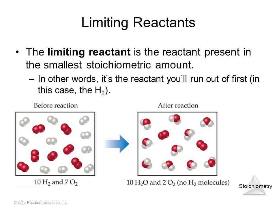 Limiting Reactants The limiting reactant is the reactant present in the smallest stoichiometric amount.
