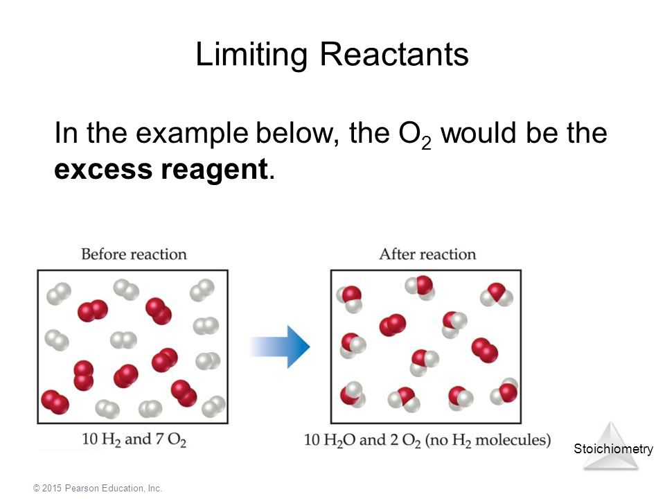 Limiting Reactants In the example below, the O2 would be the excess reagent.