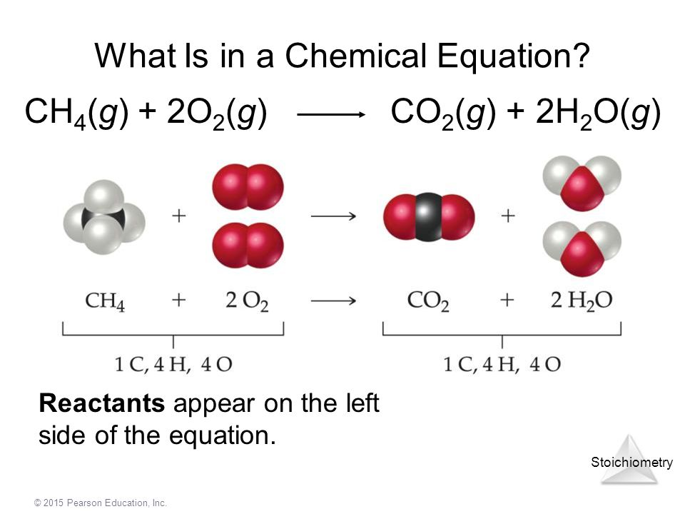 What Is in a Chemical Equation