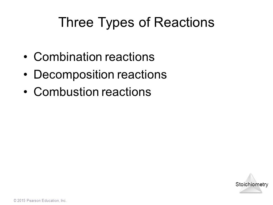 Three Types of Reactions