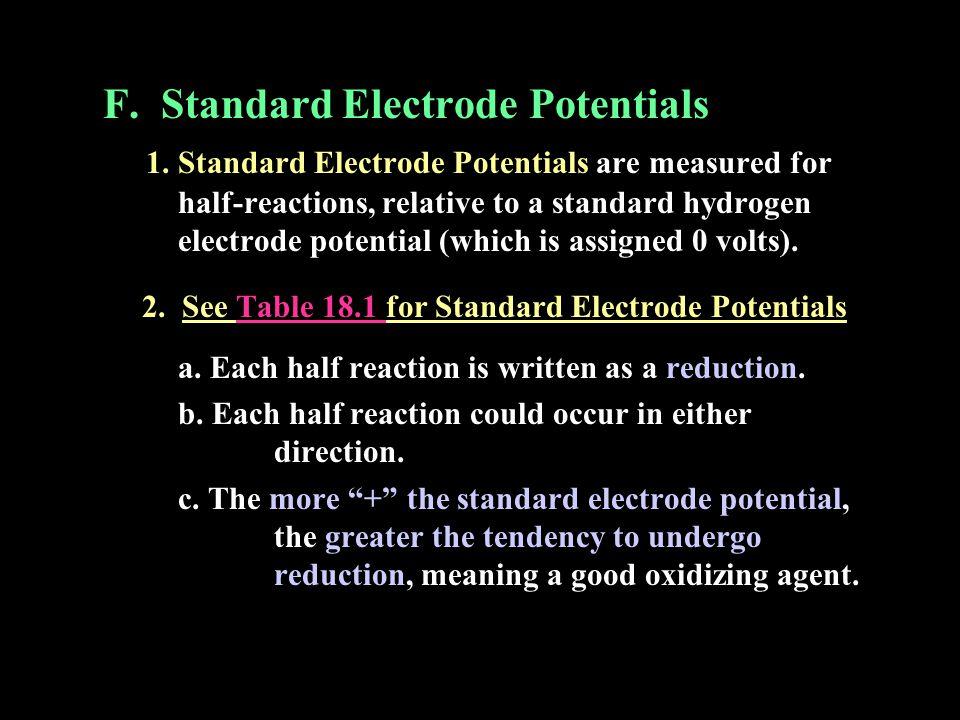F. Standard Electrode Potentials