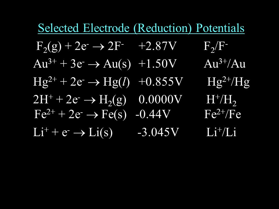 Selected Electrode (Reduction) Potentials