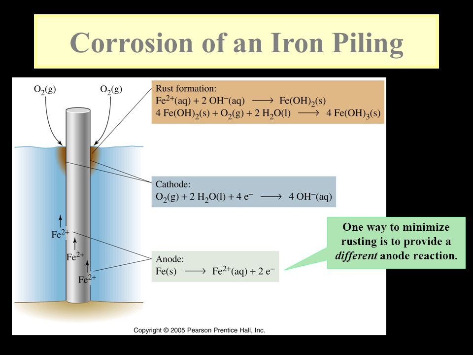 Corrosion of an Iron Piling